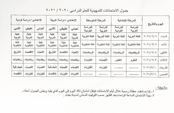 #عاجل ...     وزارة التربية تنشر الجدول الخاص بالامتحانات التمهيدية للعام الدراسي 2020 – 2021 .