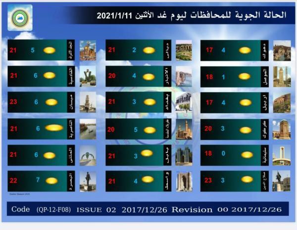 الحالة الجوية لهذا اليوم الأحد الموافق  10-1-2021 والايام التي تليه