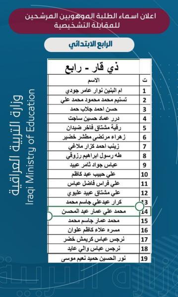 """#عاجل ..     التربية تُعلن أسماء الطلبة الذين اجتازوا الاختبار المستوى """"الثاني"""" لمدارس الموهوبين"""