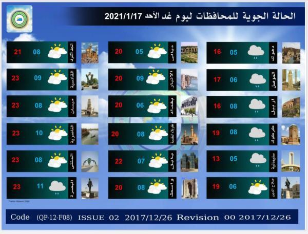 الحالة الجوية لهذا اليوم السبت الموافق  16-1-2021 والايام التي تليه