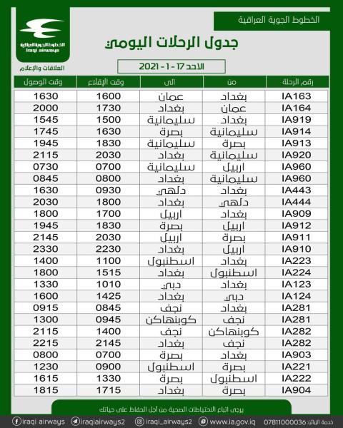 جدول رحلات شركة الخطوط الجوية العراقية   ليوم الاحد الموافق 17- 1-2021