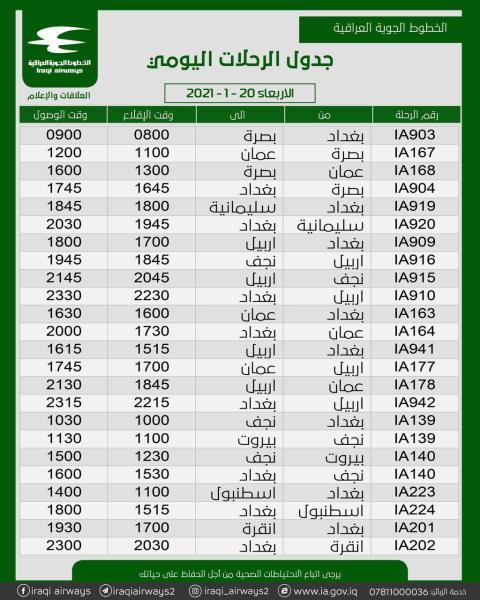 جدول رحلات شركة الخطوط الجوية العراقية   ليوم الاربعاء الموافق 20- 1-2021
