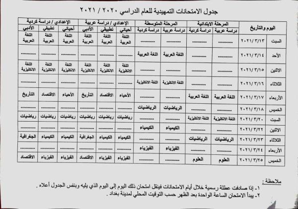 وزارة التربية تنشر الجدول الخاص بالامتحانات التمهيدية للعام الدراسي 2020 – 2021 .