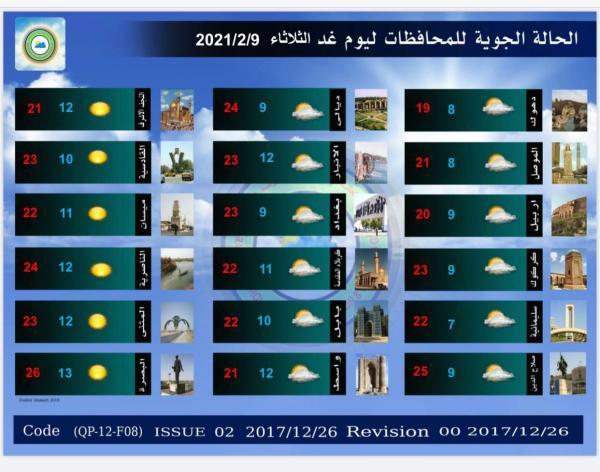 الحالة الجوية لهذا اليوم الاثنين  8-2-2021 والايام التي تليه