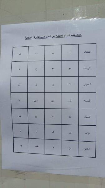 بالصورة جدول تقديم العاطلين عن العمل الذي اعلن عنه محافظ البصرة